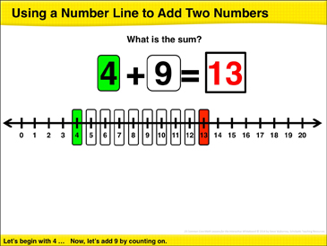 Using a Number Line to Add Two Numbers: Math Lesson - Printable Worksheet