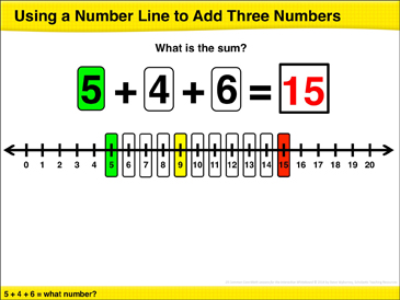 Using a Number Line to Add Three Numbers: Math Lesson - Printable Worksheet