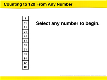 Counting to 120 From Any Number: Math Lesson - Printable Worksheet