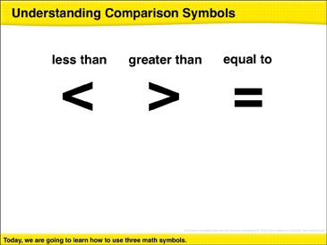 Understanding Comparison Symbols: Math Lesson - Printable Worksheet
