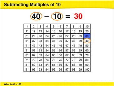 Subtracting Multiples of 10: Math Lesson - Printable Worksheet
