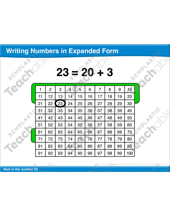 Writing Numbers In Expanded Form Math Lesson Printable Powerpoint