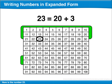 Writing Numbers in Expanded Form: Math Lesson | Printable ...
