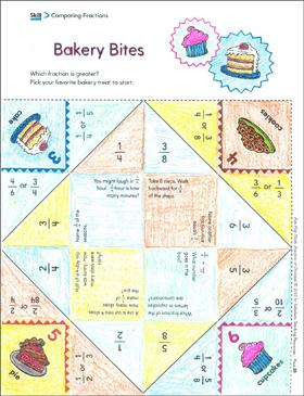 image regarding Fraction Manipulatives Printable called Bakery Bites (Evaluating Fractions): Entertaining-Flaps Math