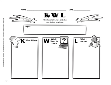 picture about Free Printable Kwl Chart identified as Examining Picture Organizer: KWL Chart Printable Image