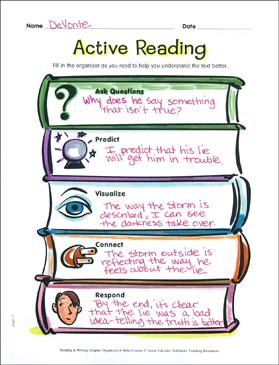 Reading Graphic Organizer Active Reading Printable