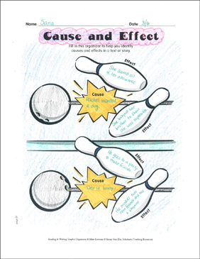 Reading Graphic Organizer: Cause and Effect - Printable Worksheet