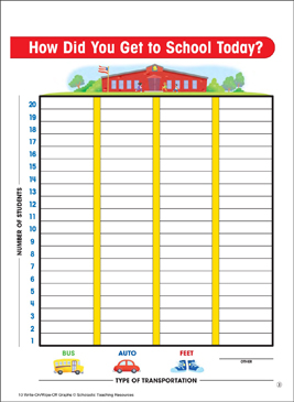 How Did You Get to School Today? Fill-in Math Graph - Printable Worksheet