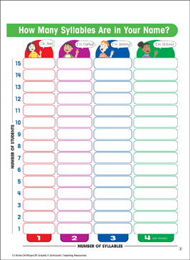 How Many Syllables Are In Your Name? Fill-in Math Graph - Printable Worksheet