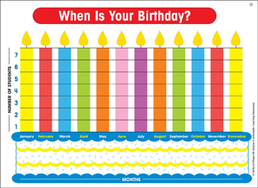When Is Your Birthday? Fill-in Math Graph - Printable Worksheet