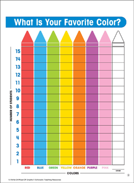 What Is Your Favorite Color? Fill-in Math Graph - Printable Worksheet