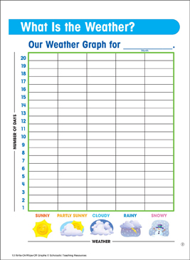 What Is the Weather? Fill-in Math Graph - Printable Worksheet