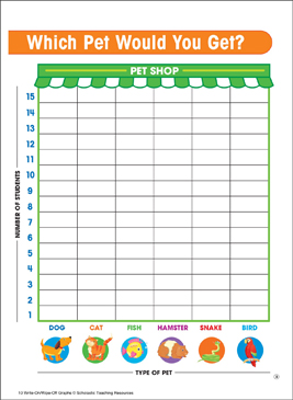 Which Pet Would You Get? Fill-in Math Graph - Printable Worksheet