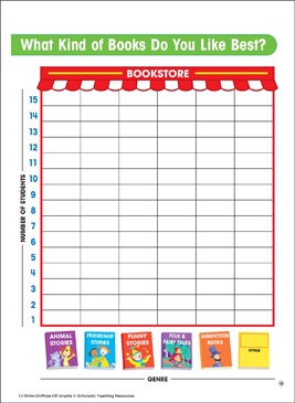 What Kind of Books Do You Like Best? Fill-in Math Graph - Printable Worksheet