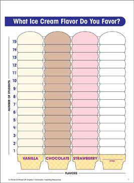 What Ice Cream Flavor Do You Favor? Fill-in Math Graph - Printable Worksheet