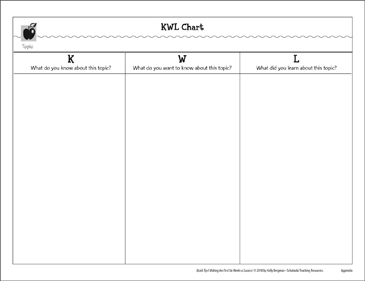 photo relating to Kwl Chart Printable called KWL Chart Printable Picture Organizers