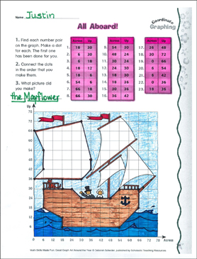 All Aboard! Coordinate Graphing With Ordered Pairs - Printable Worksheet