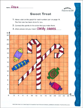 Sweet Treat!: Coordinate Graphing With Addition - Printable Worksheet