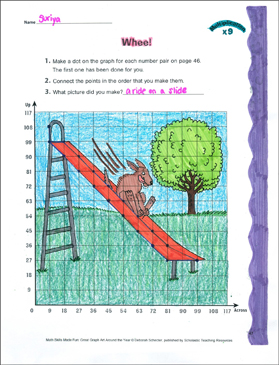 Whee! Coordinate Graphing With Multiplication - Printable Worksheet