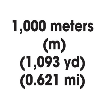 1,000 Meters Conversions - Image Clip Art