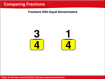 Comparing Fractions: Math Lesson - Printable Worksheet