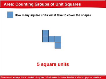 Area: Counting Groups of Unit Squares: Math Lesson - Printable Worksheet