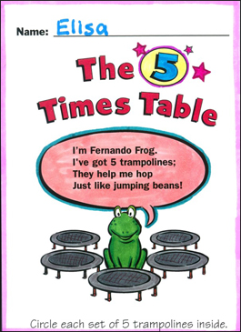 The 5 Times Table Mini-Book - Printable Worksheet