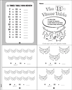The 11 Times Table - Printable Worksheet