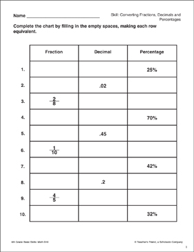 Converting Fractions, Decimals, and Percentages - Printable Worksheet