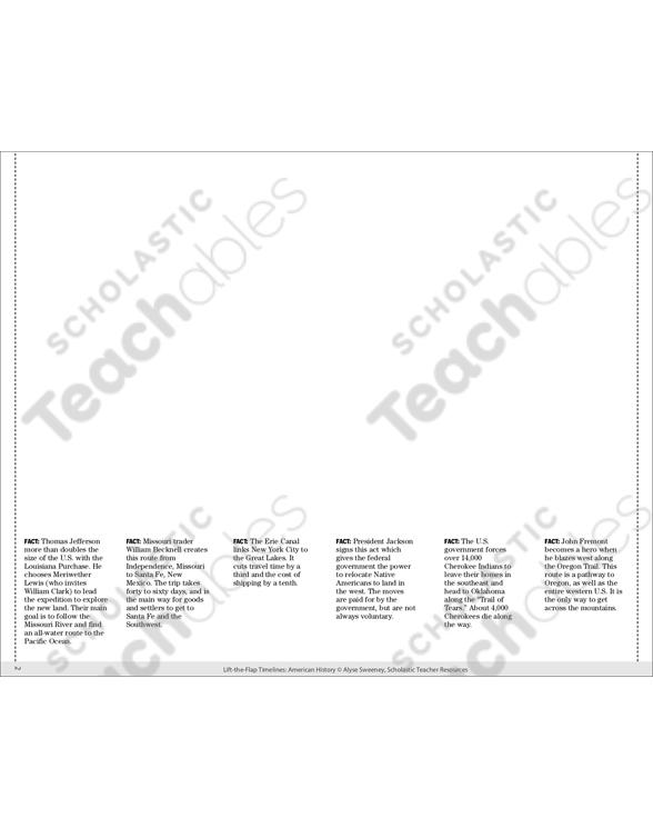Westward Expansion: Lift-the-Flap Timeline | Printable