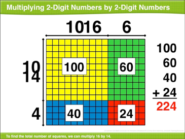 Multiplying 2-Digit Numbers by 2-Digit Numbers: Math Lesson