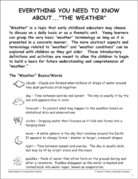 Everything You Need To Know About... The Weather - Printable Worksheet