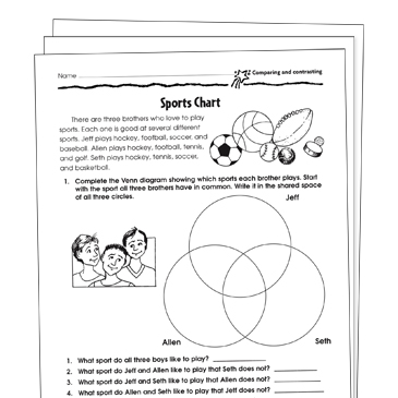 Compare and Contrast Grade 3 Collection | Printable Leveled ...